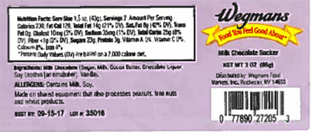 "Landies Candies Co. Inc. Issues Allergy Alert on Undeclared Peanuts on ""WEGMANS MILK CHOCOLATE (BIG EAR BUNNY) SUCKER"""